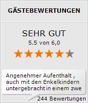 iq-holiday-Bewertungen von Hotel - Restaurant Thüringer Hof GmbH & Co. KG